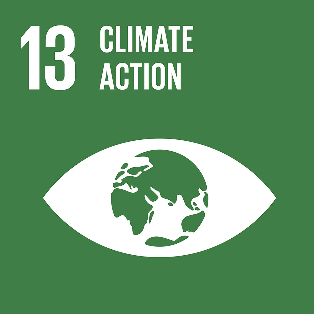 ACTIONS FOR THE GOALS | Global Goals Impact Games
